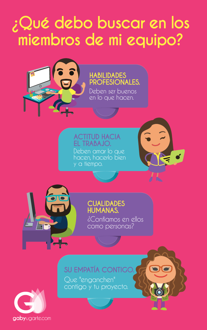 Equipo del community manager freelance